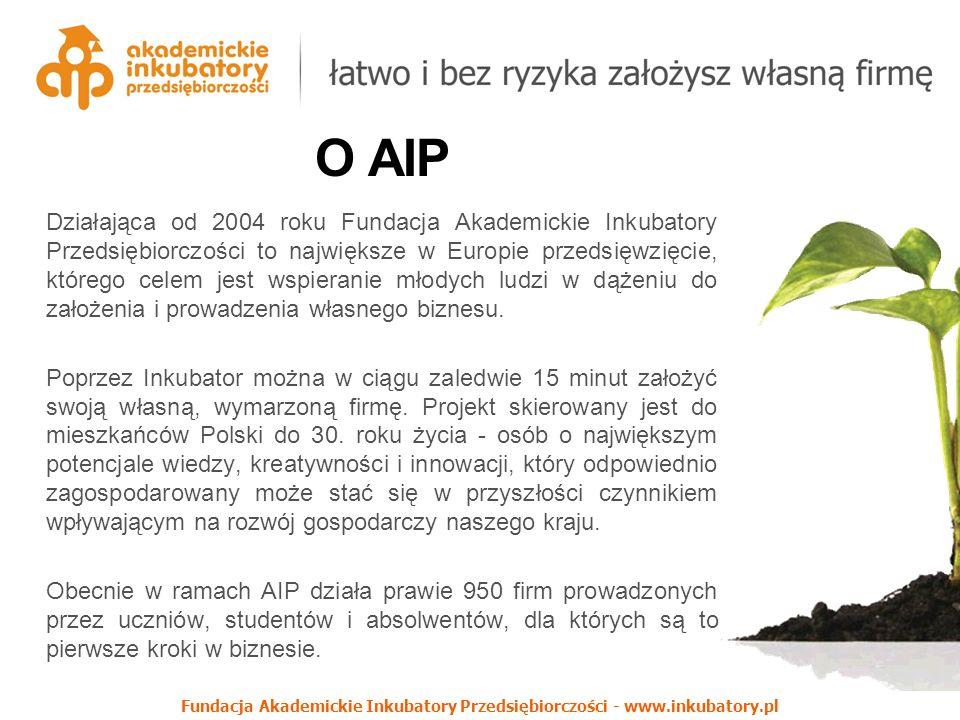 O AIP Działająca od 2004 roku Fundacja Akademickie Inkubatory Przedsiębiorczości to największe w Europie przedsięwzięcie, którego celem jest wspieranie młodych ludzi w dążeniu do założenia i prowadzenia własnego biznesu.