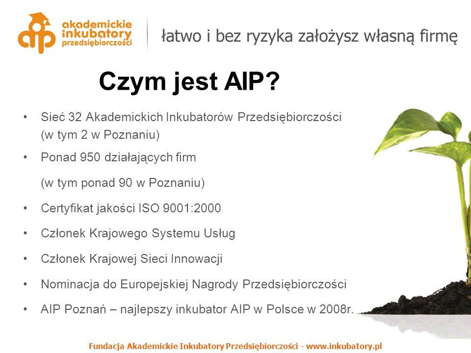 Czym jest AIP? Sieć 32 Akademickich Inkubatorów Przedsiębiorczości (w tym 2 w Poznaniu) Ponad 950 działających firm (w tym ponad 90 w Poznaniu) Certyf