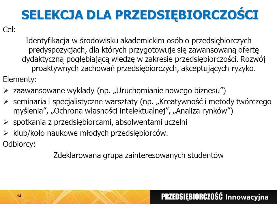 SELEKCJA DLA PRZEDSIĘBIORCZOŚCI Cel: Identyfikacja w środowisku akademickim osób o przedsiębiorczych predyspozycjach, dla których przygotowuje się zawansowaną ofertę dydaktyczną pogłębiającą wiedzę w zakresie przedsiębiorczości.