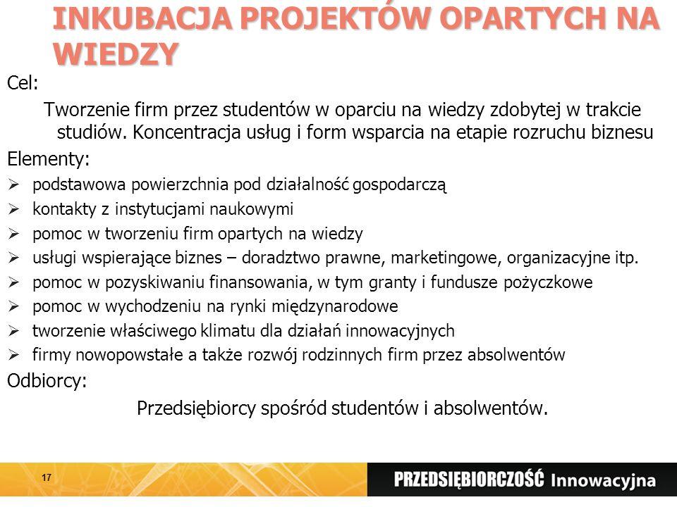 INKUBACJA PROJEKTÓW OPARTYCH NA WIEDZY Cel: Tworzenie firm przez studentów w oparciu na wiedzy zdobytej w trakcie studiów.
