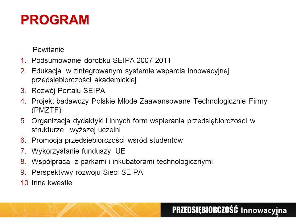 2 PROGRAM Powitanie 1.Podsumowanie dorobku SEIPA 2007-2011 2.Edukacja w zintegrowanym systemie wsparcia innowacyjnej przedsiębiorczości akademickiej 3.Rozwój Portalu SEIPA 4.Projekt badawczy Polskie Młode Zaawansowane Technologicznie Firmy (PMZTF) 5.Organizacja dydaktyki i innych form wspierania przedsiębiorczości w strukturze wyższej uczelni 6.Promocja przedsiębiorczości wśród studentów 7.Wykorzystanie funduszy UE 8.Współpraca z parkami i inkubatorami technologicznymi 9.Perspektywy rozwoju Sieci SEIPA 10.Inne kwestie
