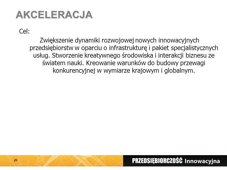 AKCELERACJA Cel: Zwiększenie dynamiki rozwojowej nowych innowacyjnych przedsiębiorstw w oparciu o infrastrukturę i pakiet specjalistycznych usług.