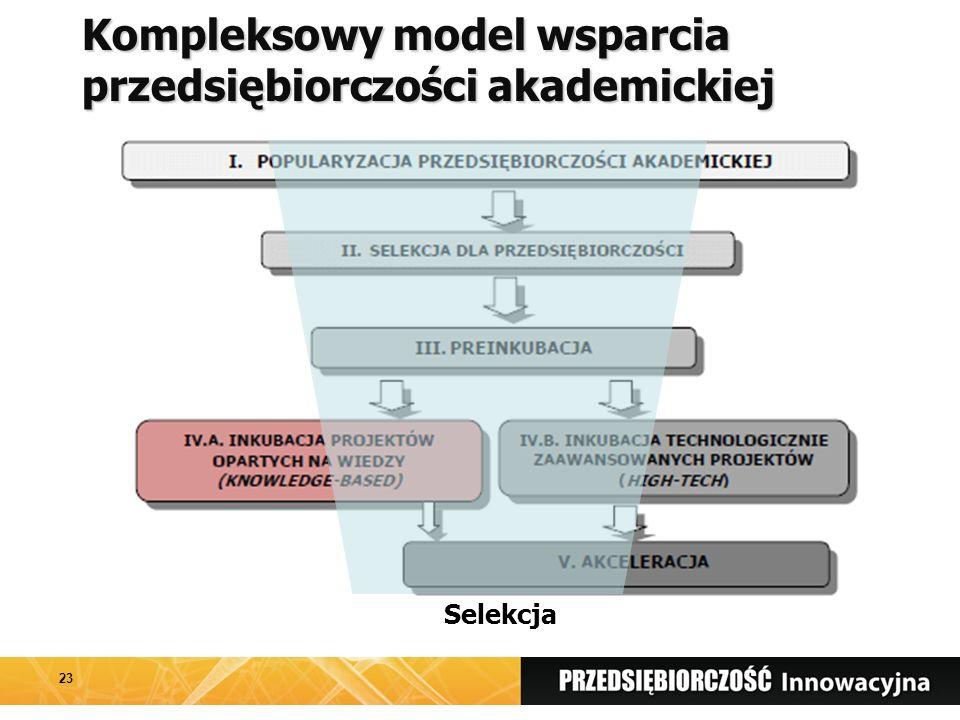 Kompleksowy model wsparcia przedsiębiorczości akademickiej 23 Selekcja