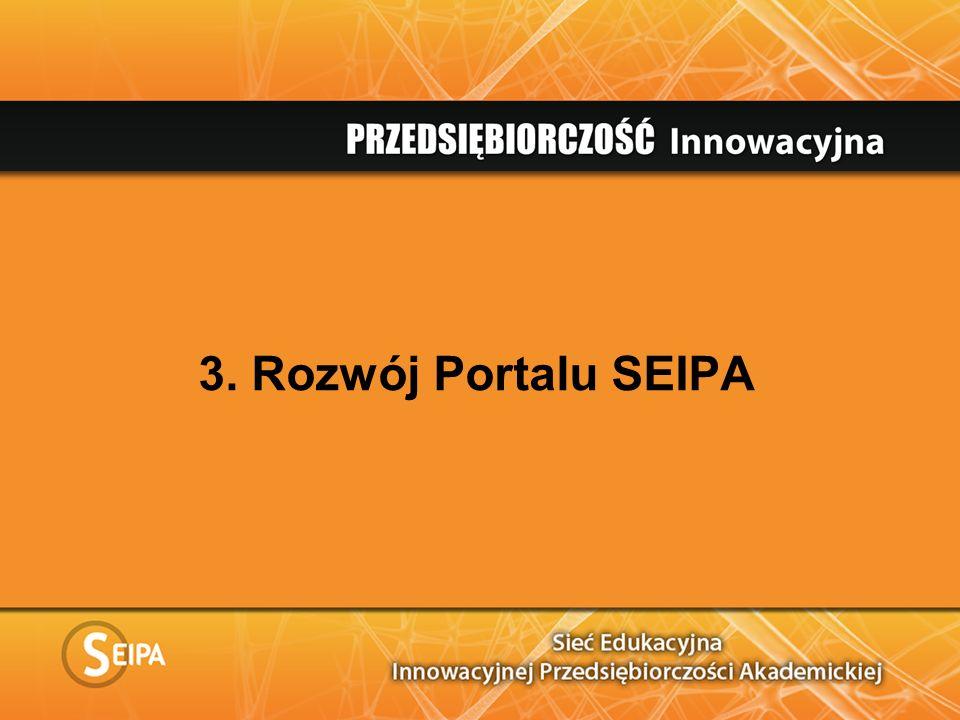 3. Rozwój Portalu SEIPA