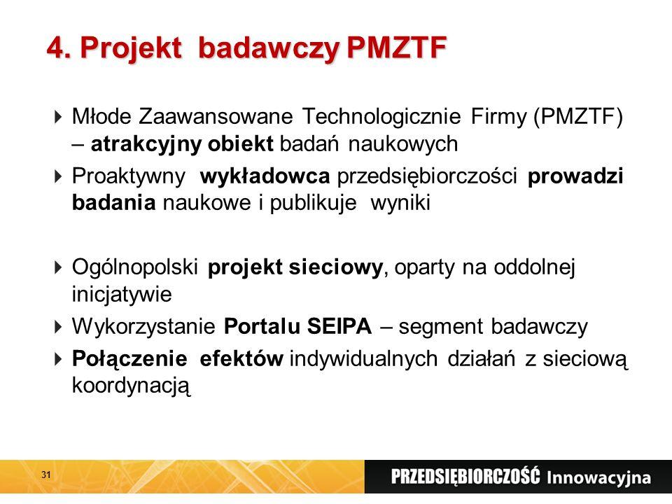 4. Projekt badawczy PMZTF  Młode Zaawansowane Technologicznie Firmy (PMZTF) – atrakcyjny obiekt badań naukowych  Proaktywny wykładowca przedsiębiorc