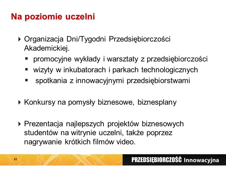 Na poziomie uczelni Na poziomie uczelni  Organizacja Dni/Tygodni Przedsiębiorczości Akademickiej.