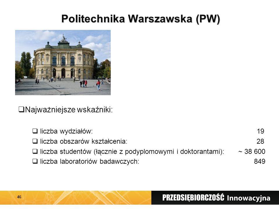 46 Politechnika Warszawska (PW)  Najważniejsze wskaźniki:  liczba wydziałów: 19  liczba obszarów kształcenia: 28  liczba studentów (łącznie z podyplomowymi i doktorantami): ~ 38 600  liczba laboratoriów badawczych: 849