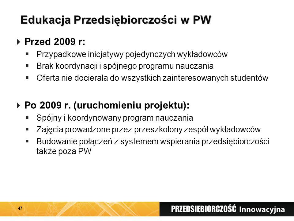 Edukacja Przedsiębiorczości w PW  Przed 2009 r:  Przypadkowe inicjatywy pojedynczych wykładowców  Brak koordynacji i spójnego programu nauczania  Oferta nie docierała do wszystkich zainteresowanych studentów  Po 2009 r.