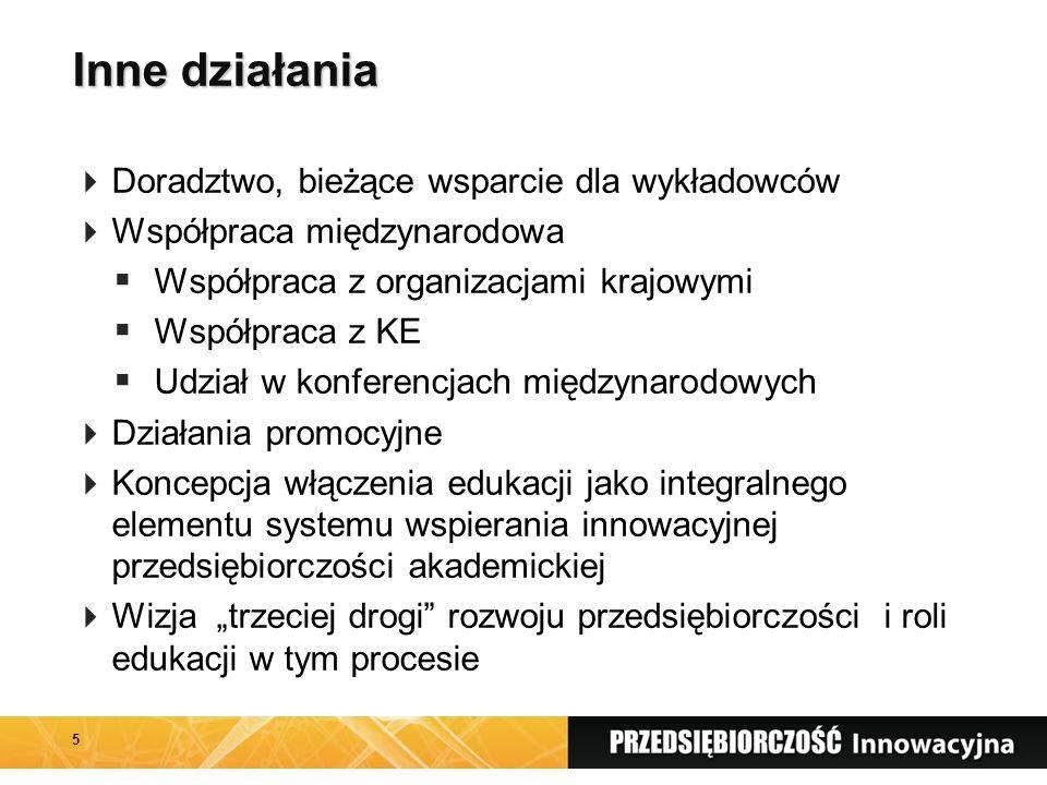 Podstawowe warianty organizacyjne Podstawowe warianty organizacyjne 36 W – wydział, U - uczelnia
