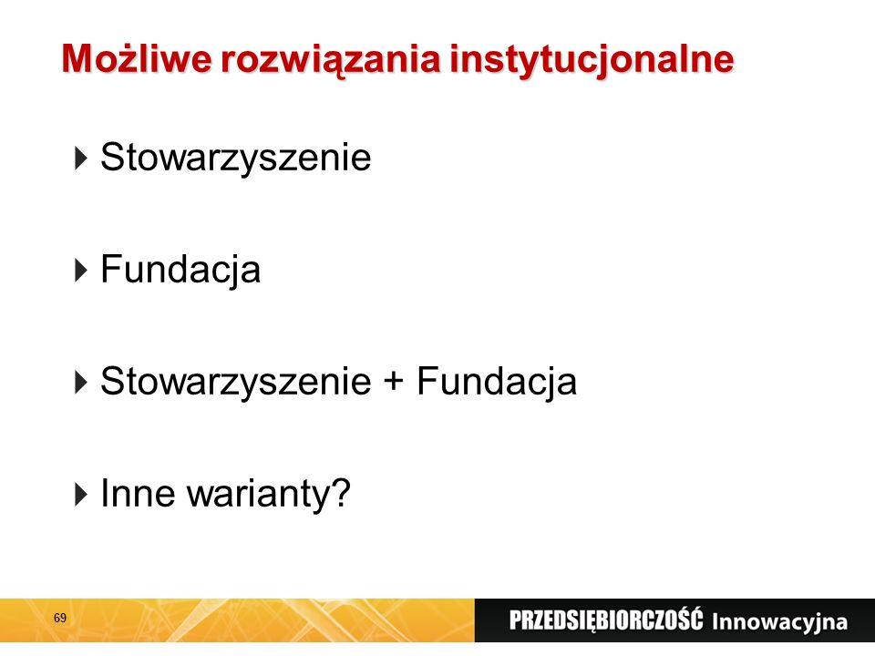 Możliwe rozwiązania instytucjonalne  Stowarzyszenie  Fundacja  Stowarzyszenie + Fundacja  Inne warianty.