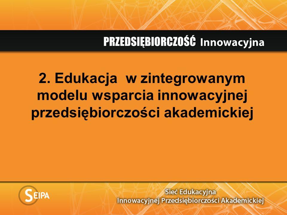 2. Edukacja w zintegrowanym modelu wsparcia innowacyjnej przedsiębiorczości akademickiej