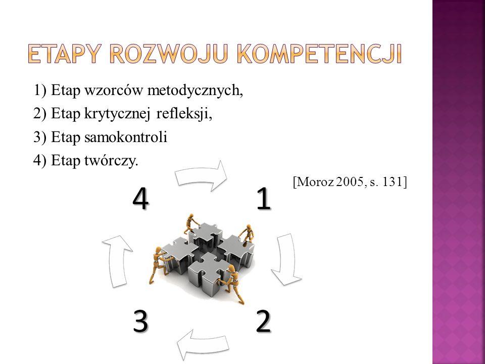 1) Etap wzorców metodycznych, 2) Etap krytycznej refleksji, 3) Etap samokontroli 4) Etap twórczy.