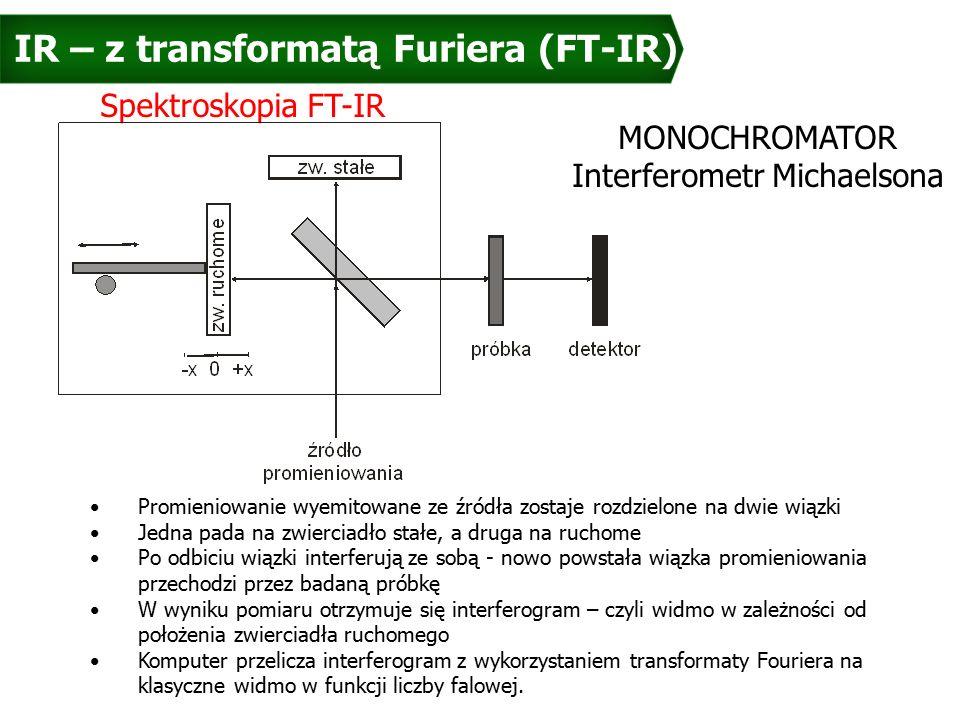 IR – z transformatą Furiera (FT-IR) Promieniowanie wyemitowane ze źródła zostaje rozdzielone na dwie wiązki Jedna pada na zwierciadło stałe, a druga na ruchome Po odbiciu wiązki interferują ze sobą - nowo powstała wiązka promieniowania przechodzi przez badaną próbkę W wyniku pomiaru otrzymuje się interferogram – czyli widmo w zależności od położenia zwierciadła ruchomego Komputer przelicza interferogram z wykorzystaniem transformaty Fouriera na klasyczne widmo w funkcji liczby falowej.