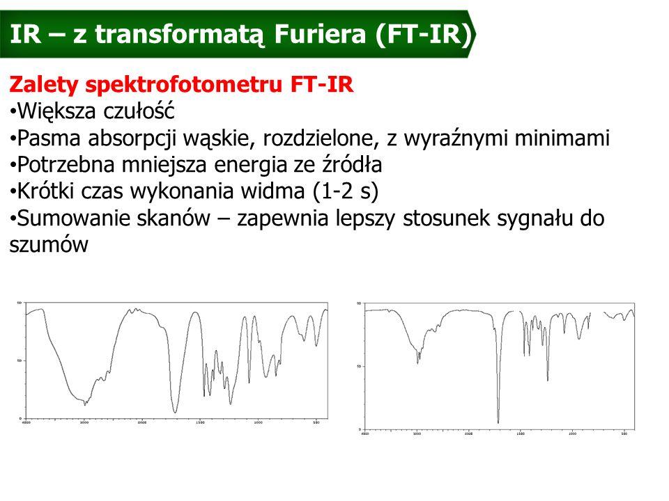 IR – z transformatą Furiera (FT-IR) Zalety spektrofotometru FT-IR Większa czułość Pasma absorpcji wąskie, rozdzielone, z wyraźnymi minimami Potrzebna mniejsza energia ze źródła Krótki czas wykonania widma (1-2 s) Sumowanie skanów – zapewnia lepszy stosunek sygnału do szumów