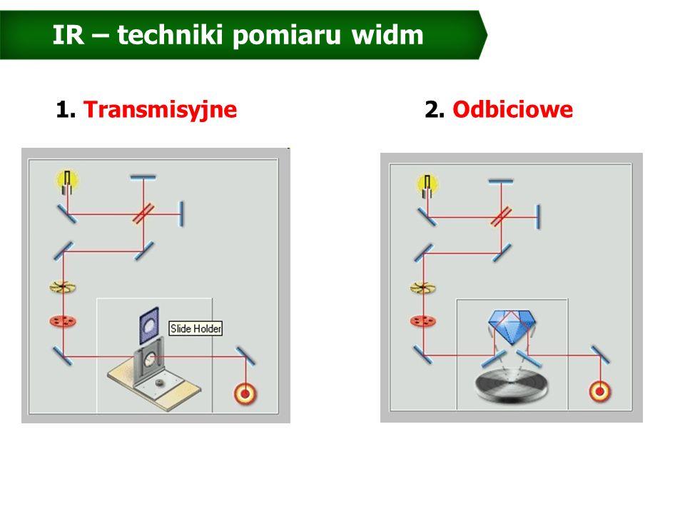 IR – techniki pomiaru widm 1. Transmisyjne 2. Odbiciowe