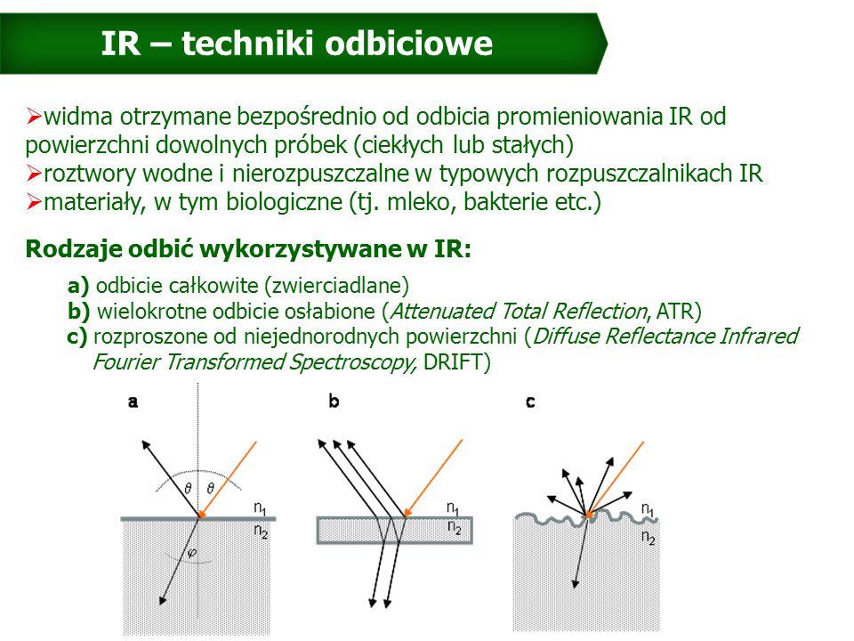 IR – techniki odbiciowe  widma otrzymane bezpośrednio od odbicia promieniowania IR od powierzchni dowolnych próbek (ciekłych lub stałych)  roztwory wodne i nierozpuszczalne w typowych rozpuszczalnikach IR  materiały, w tym biologiczne (tj.