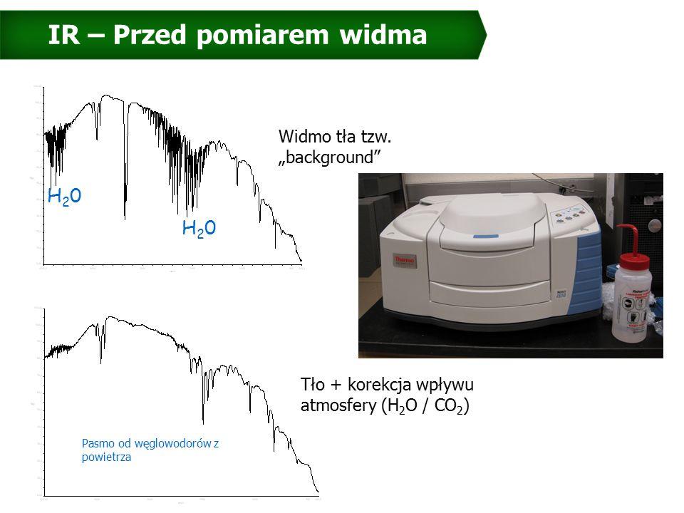 IR – Przed pomiarem widma Widmo tła tzw.
