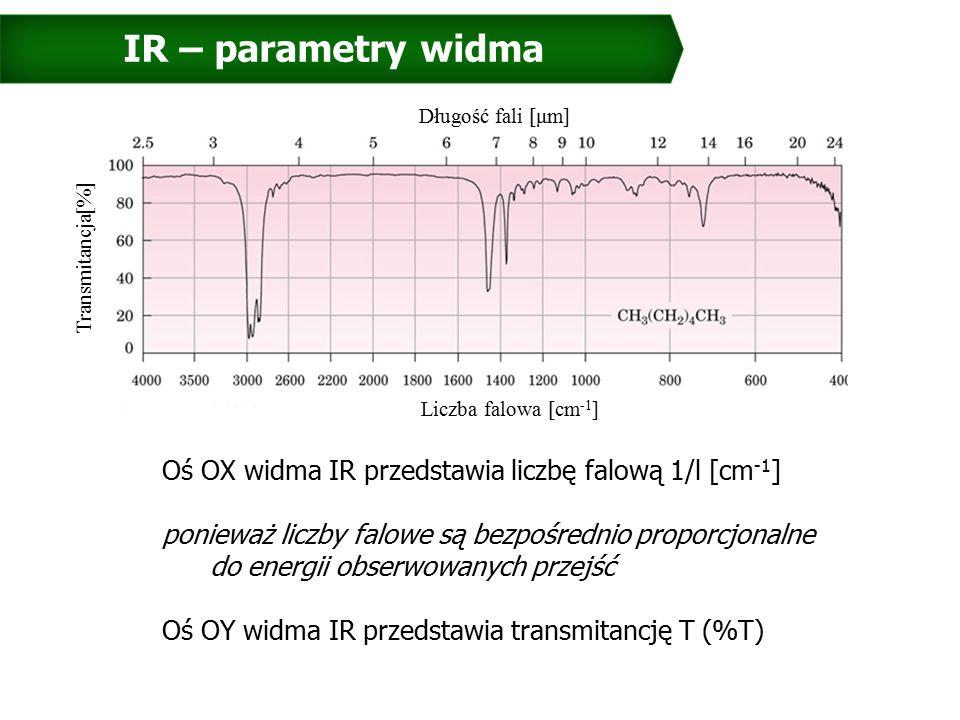 IR – parametry widma Oś OX widma IR przedstawia liczbę falową 1/l [cm -1 ] ponieważ liczby falowe są bezpośrednio proporcjonalne do energii obserwowanych przejść Oś OY widma IR przedstawia transmitancję T (%T) Liczba falowa [cm -1 ] Długość fali [μm] Transmitancja[%]