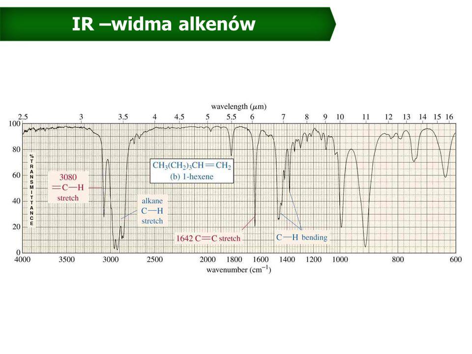 IR –widma alkenów