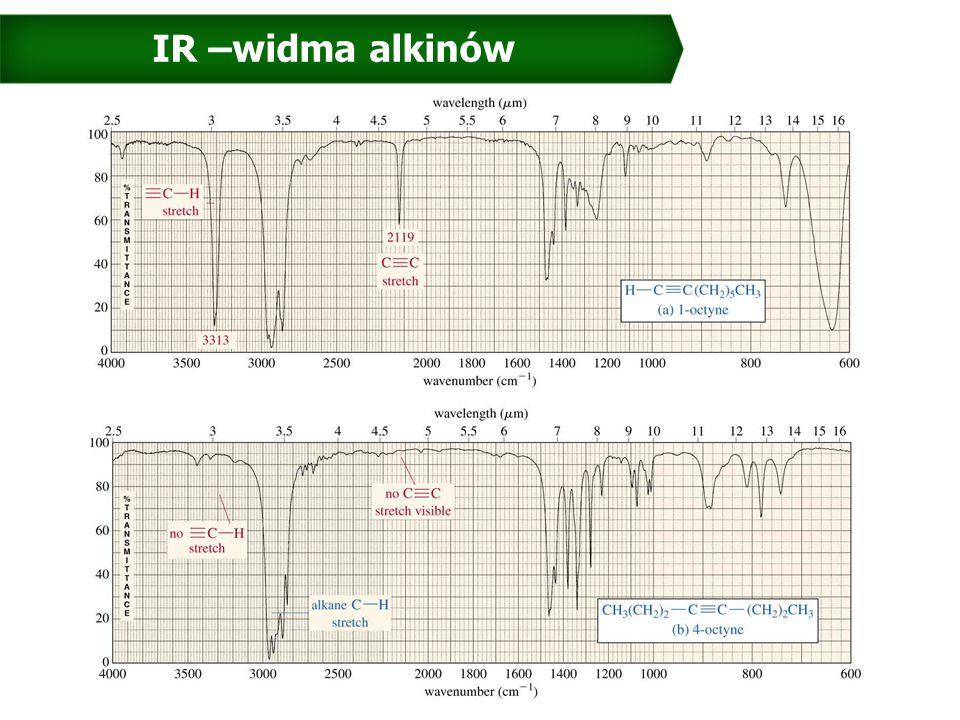 IR –widma alkinów