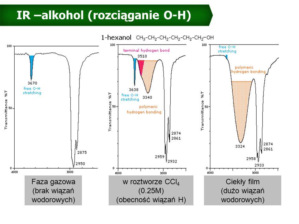 IR –alkohol (rozciąganie O-H) Faza gazowa (brak wiązań wodorowych) Ciekły film (dużo wiązań wodorowych) w roztworze CCl 4 (0.25M) (obecność wiązań H)