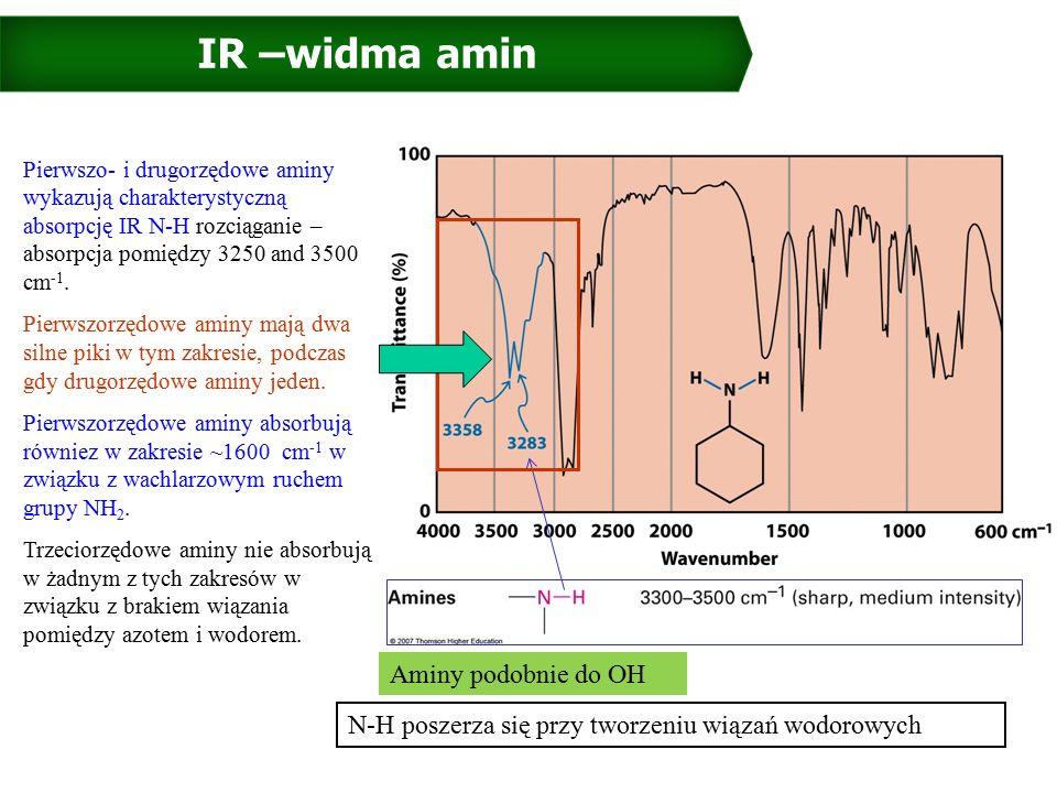 IR –widma amin Pierwszo- i drugorzędowe aminy wykazują charakterystyczną absorpcję IR N-H rozciąganie – absorpcja pomiędzy 3250 and 3500 cm -1.