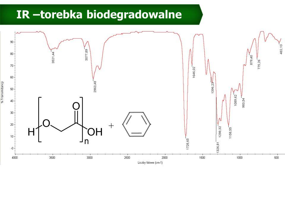 IR –torebka biodegradowalne +