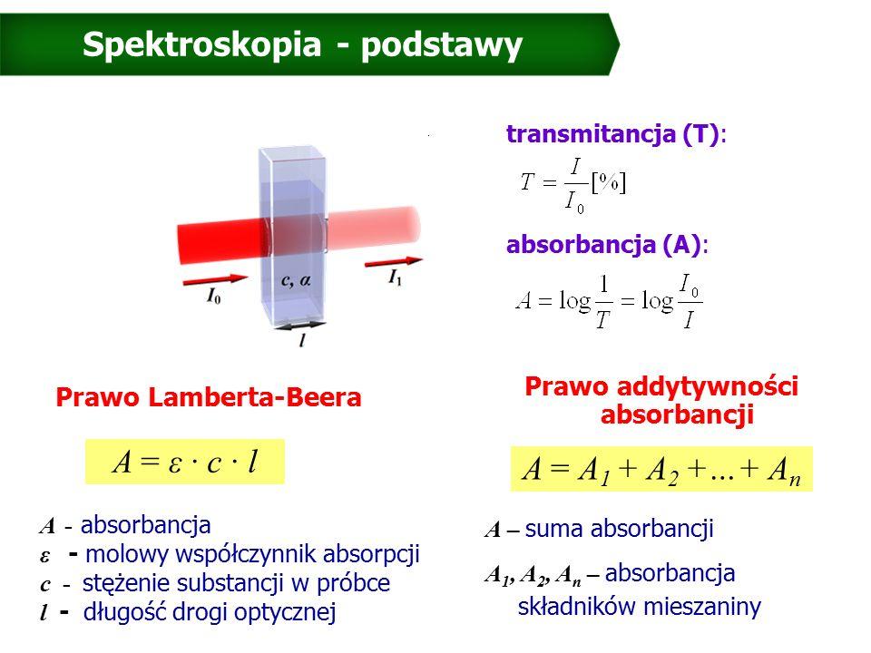 Spektroskopia - podstawy Prawo Lamberta-Beera A - absorbancja ε - molowy współczynnik absorpcji c - stężenie substancji w próbce l - długość drogi optycznej A = ε · c · l Prawo addytywności absorbancji A = A 1 + A 2 +…+ A n A – suma absorbancji A 1, A 2, A n – absorbancja składników mieszaniny transmitancja (T): absorbancja (A):