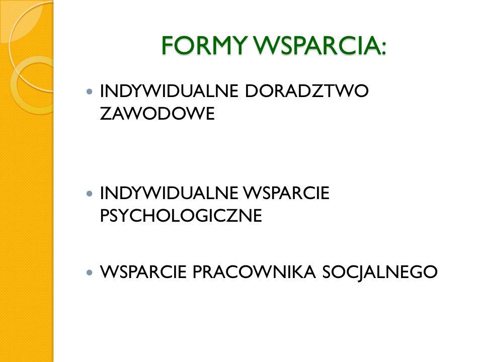 FORMY WSPARCIA: INDYWIDUALNE DORADZTWO ZAWODOWE INDYWIDUALNE WSPARCIE PSYCHOLOGICZNE WSPARCIE PRACOWNIKA SOCJALNEGO