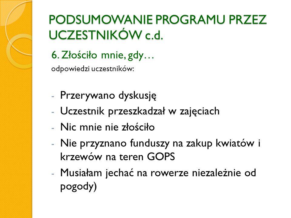 PODSUMOWANIE PROGRAMU PRZEZ UCZESTNIKÓW c.d. 6.