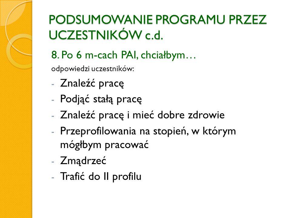 PODSUMOWANIE PROGRAMU PRZEZ UCZESTNIKÓW c.d. 8.