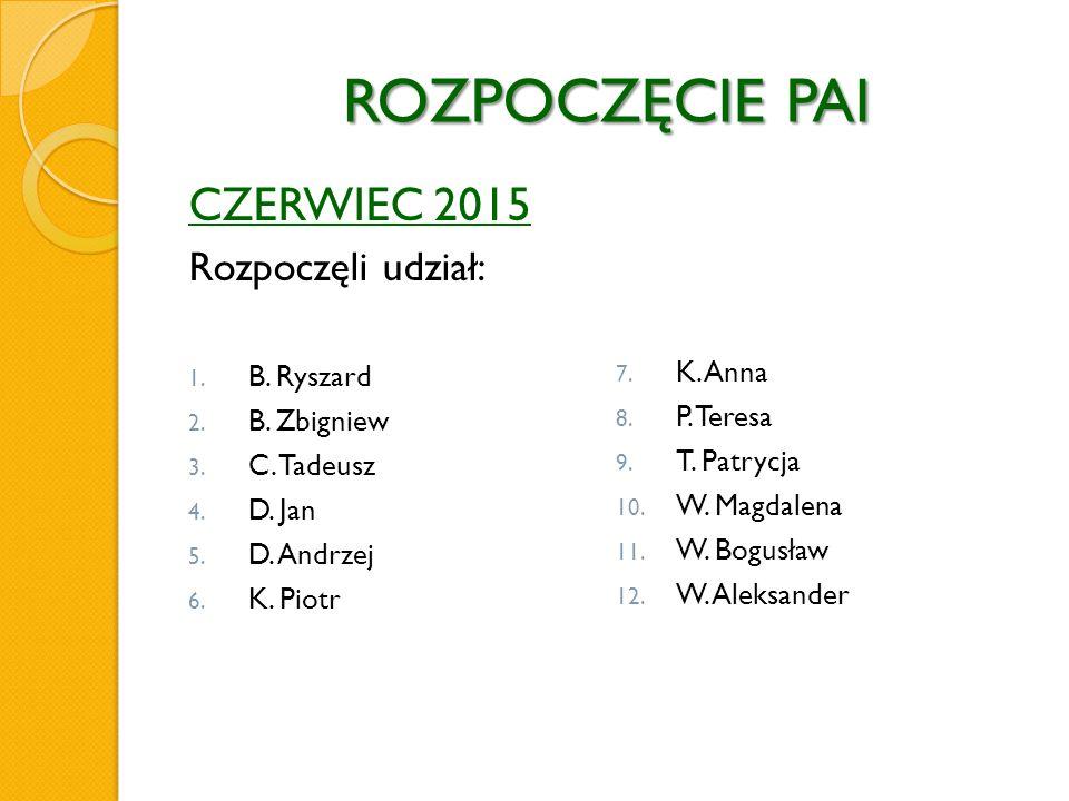 ROZPOCZĘCIE PAI CZERWIEC 2015 Rozpoczęli udział: 1.