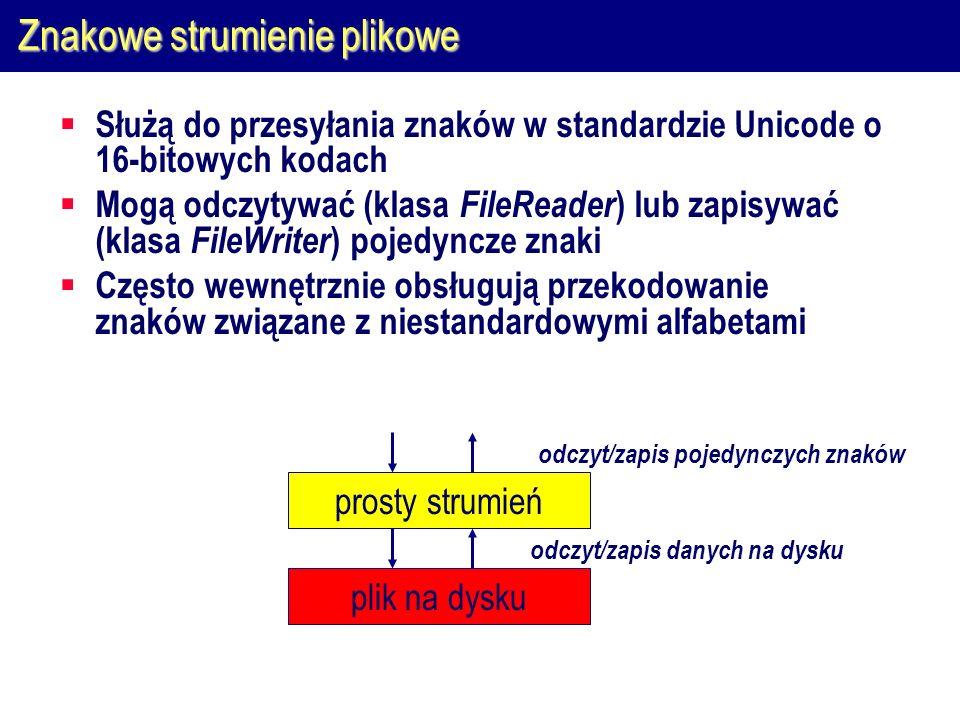 Znakowe strumienie plikowe  Służą do przesyłania znaków w standardzie Unicode o 16-bitowych kodach  Mogą odczytywać (klasa FileReader ) lub zapisywać (klasa FileWriter ) pojedyncze znaki  Często wewnętrznie obsługują przekodowanie znaków związane z niestandardowymi alfabetami prosty strumień plik na dysku odczyt/zapis danych na dysku odczyt/zapis pojedynczych znaków