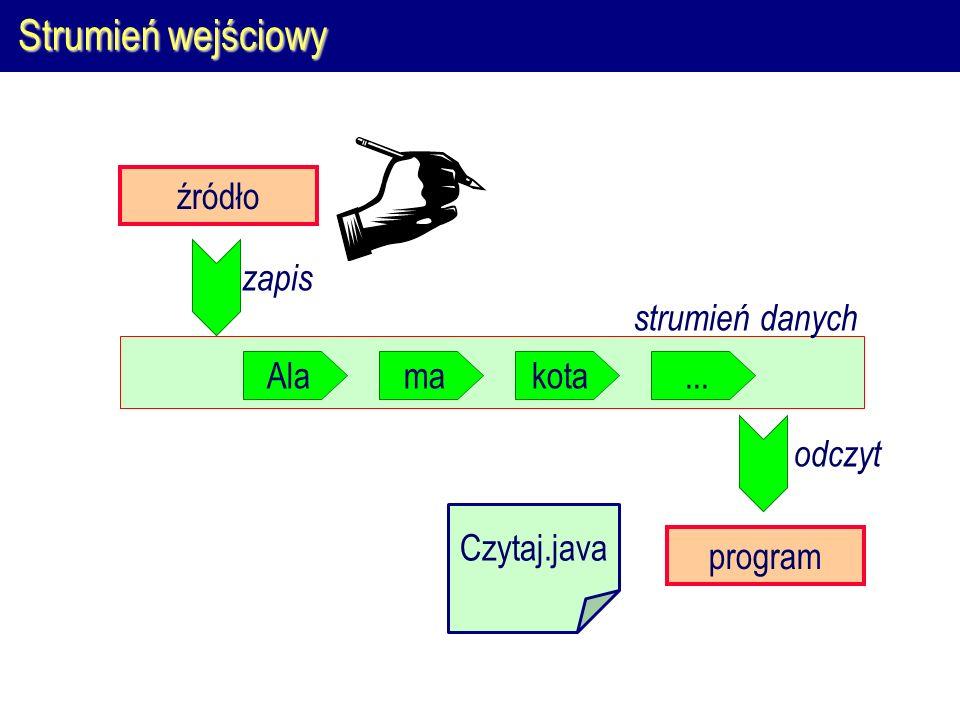 Zapis do pliku binarnego  Strumień FileOutputStream zapisuje do strumienia binarnego otwartego w pliku pojedyncze bajty  Wybrane metody  void write(int znak) – zapis jednego bajtu  void write(byte[] blok) – zapis tablicy bajtów  void flush() – opróżnienie strumienia  void close() – zamknięcie strumienia FileWriter plik = new FileWriter ( plikwy.dat ); plik.write( A ); // zapisany zostaje kod znaku A plik.close();