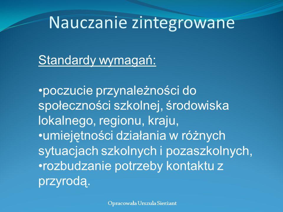Nauczanie zintegrowane Standardy wymagań: poczucie przynależności do społeczności szkolnej, środowiska lokalnego, regionu, kraju, umiejętności działan