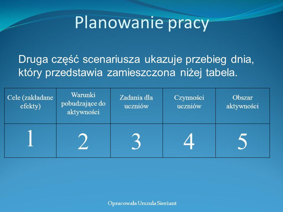 Planowanie pracy Druga część scenariusza ukazuje przebieg dnia, który przedstawia zamieszczona niżej tabela. Opracowała Urszula Sierżant Cele (zakłada