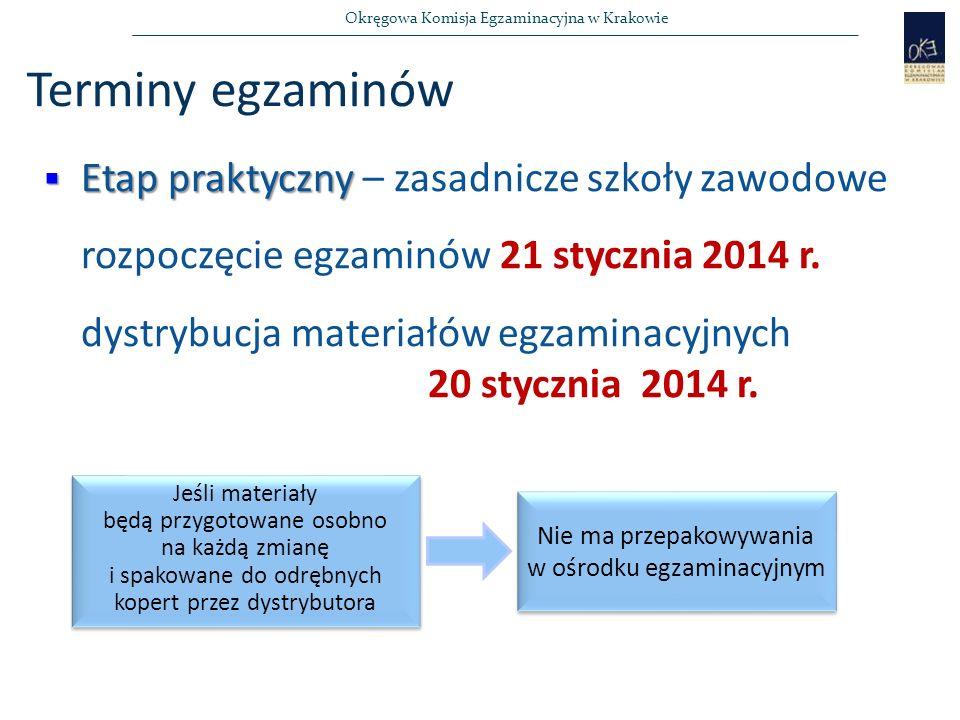 Okręgowa Komisja Egzaminacyjna w Krakowie Terminy egzaminów  Etap praktyczny  Etap praktyczny – zasadnicze szkoły zawodowe rozpoczęcie egzaminów 21 stycznia 2014 r.