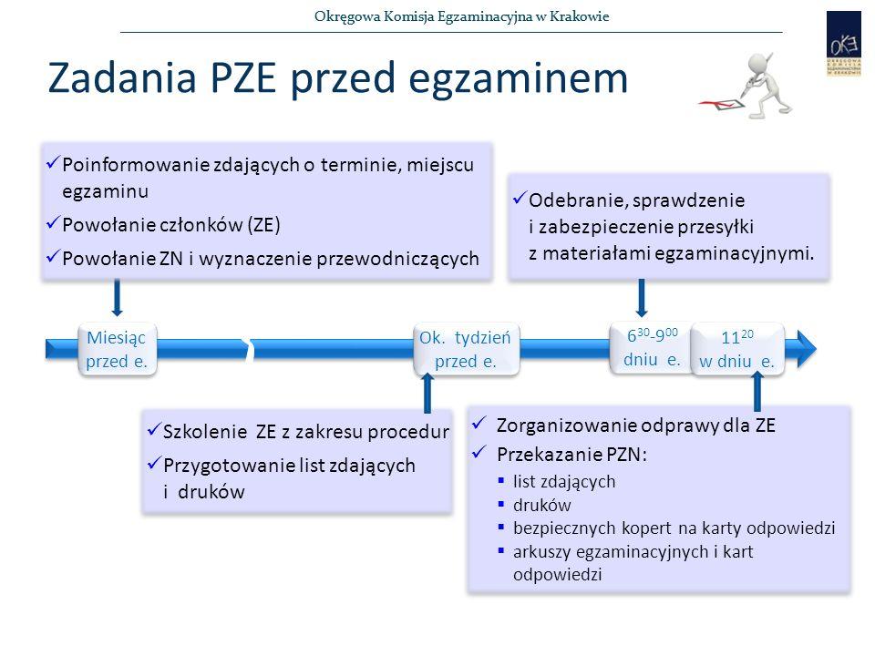 Okręgowa Komisja Egzaminacyjna w Krakowie Miesiąc przed e.