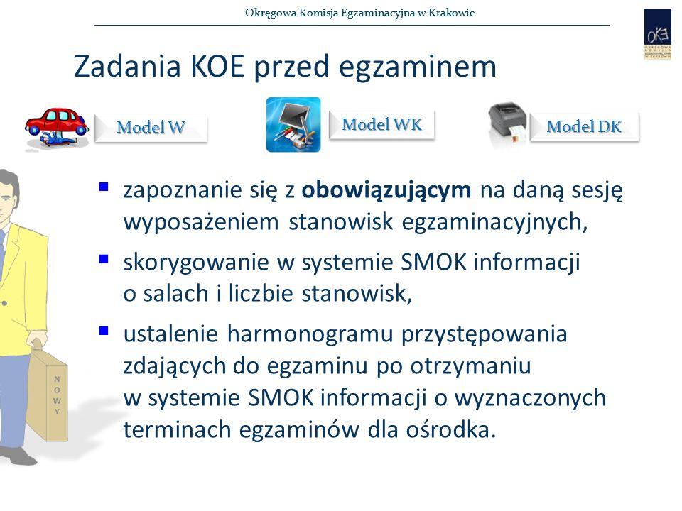 Okręgowa Komisja Egzaminacyjna w Krakowie Zadania KOE przed egzaminem  zapoznanie się z obowiązującym na daną sesję wyposażeniem stanowisk egzaminacyjnych,  skorygowanie w systemie SMOK informacji o salach i liczbie stanowisk,  ustalenie harmonogramu przystępowania zdających do egzaminu po otrzymaniu w systemie SMOK informacji o wyznaczonych terminach egzaminów dla ośrodka.