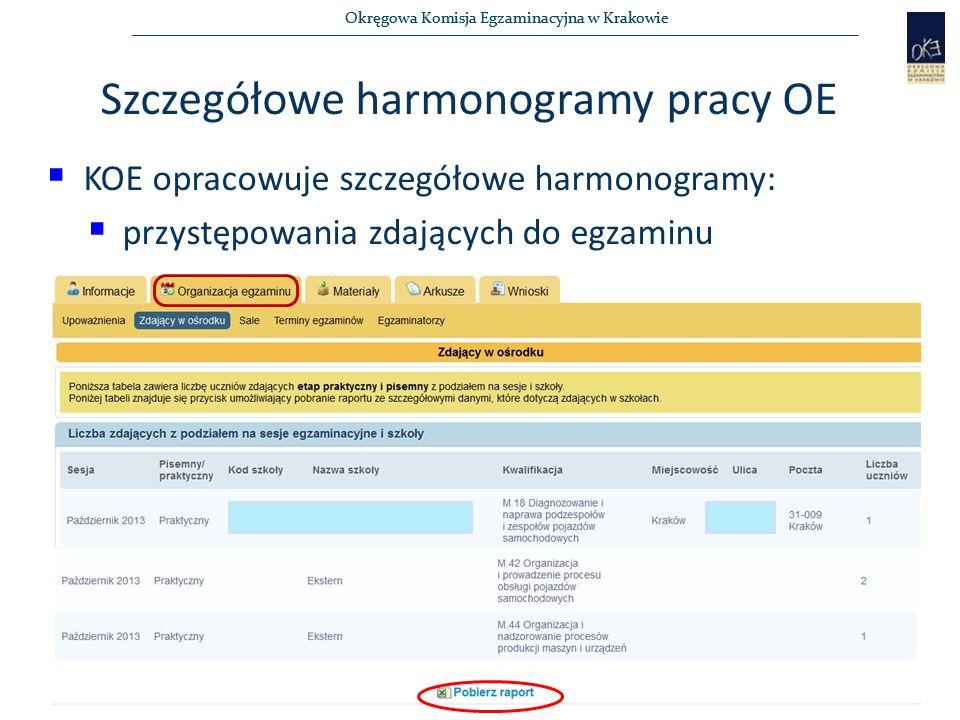 Okręgowa Komisja Egzaminacyjna w Krakowie Szczegółowe harmonogramy pracy OE  KOE opracowuje szczegółowe harmonogramy:  przystępowania zdających do egzaminu