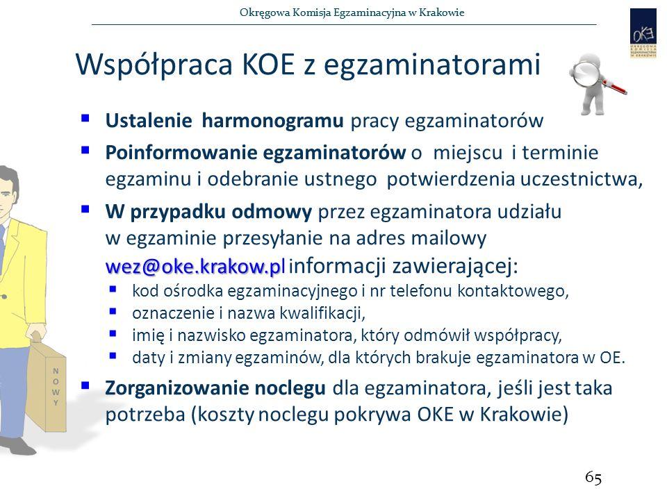 Okręgowa Komisja Egzaminacyjna w Krakowie Współpraca KOE z egzaminatorami 65  Ustalenie harmonogramu pracy egzaminatorów  Poinformowanie egzaminatorów o miejscu i terminie egzaminu i odebranie ustnego potwierdzenia uczestnictwa, wez@oke.krakow.p  W przypadku odmowy przez egzaminatora udziału w egzaminie przesyłanie na adres mailowy wez@oke.krakow.pl i nformacji zawierającej:  kod ośrodka egzaminacyjnego i nr telefonu kontaktowego,  oznaczenie i nazwa kwalifikacji,  imię i nazwisko egzaminatora, który odmówił współpracy,  daty i zmiany egzaminów, dla których brakuje egzaminatora w OE.