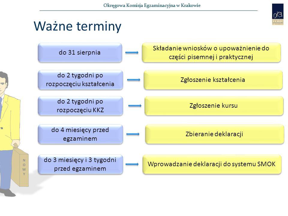 Okręgowa Komisja Egzaminacyjna w Krakowie Ważne terminy do 31 sierpnia Składanie wniosków o upoważnienie do części pisemnej i praktycznej do 2 tygodni po rozpoczęciu kształcenia Zgłoszenie kształcenia do 2 tygodni po rozpoczęciu KKZ Zgłoszenie kursu do 4 miesięcy przed egzaminem Zbieranie deklaracji do 3 miesięcy i 3 tygodni przed egzaminem Wprowadzanie deklaracji do systemu SMOK
