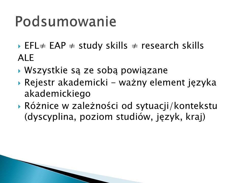  EFL≠ EAP ≠ study skills ≠ research skills ALE  Wszystkie są ze sobą powiązane  Rejestr akademicki - ważny element języka akademickiego  Różnice w zależności od sytuacji/kontekstu (dyscyplina, poziom studiów, język, kraj)