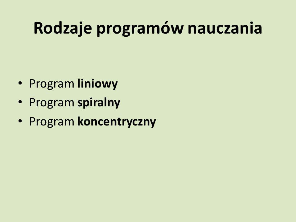Rodzaje programów nauczania Program liniowy Program spiralny Program koncentryczny