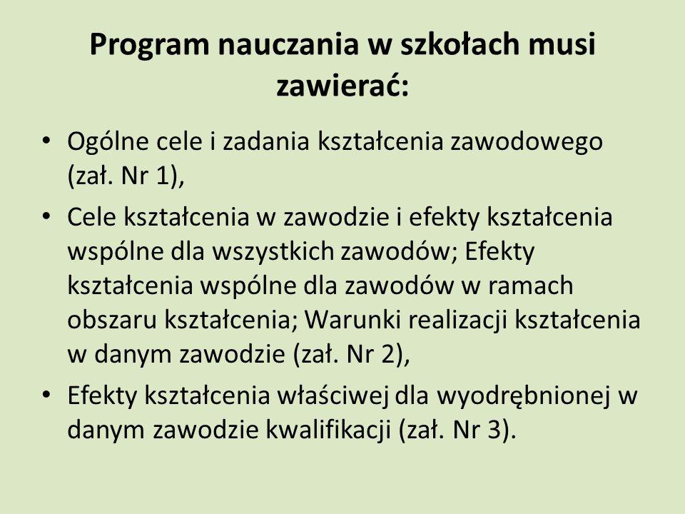 Program nauczania w szkołach musi zawierać: Ogólne cele i zadania kształcenia zawodowego (zał.