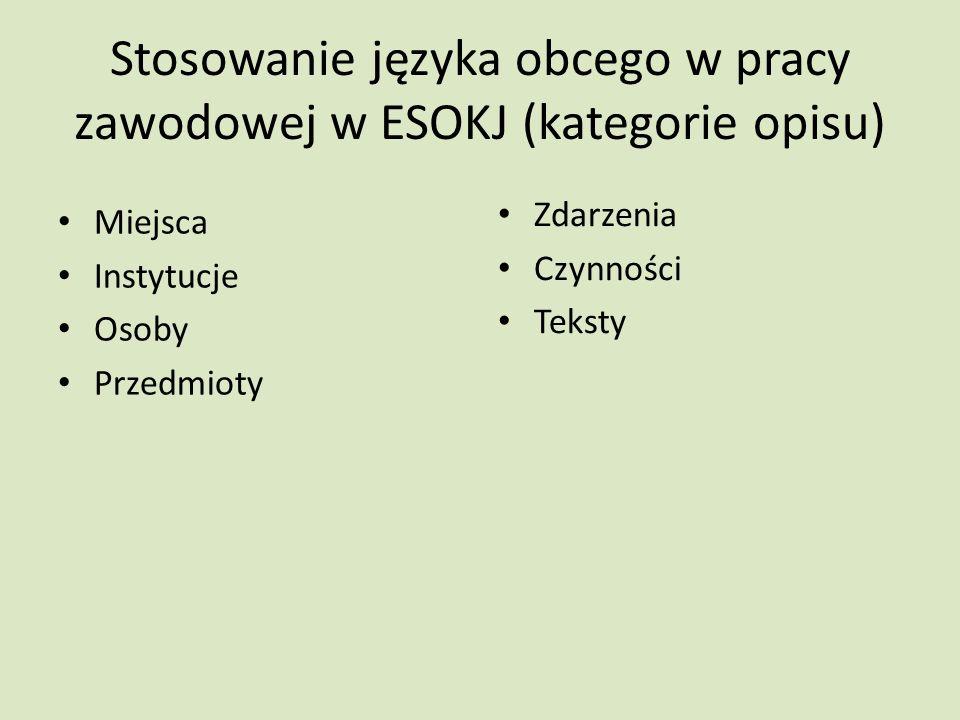 Stosowanie języka obcego w pracy zawodowej w ESOKJ (kategorie opisu) Miejsca Instytucje Osoby Przedmioty Zdarzenia Czynności Teksty