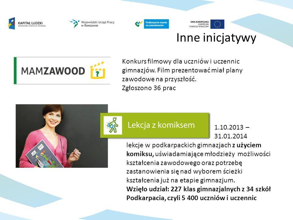 Inne inicjatywy Konkurs filmowy dla uczniów i uczennic gimnazjów.