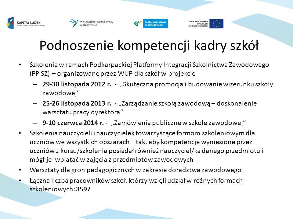 Podnoszenie kompetencji kadry szkół Szkolenia w ramach Podkarpackiej Platformy Integracji Szkolnictwa Zawodowego (PPISZ) – organizowane przez WUP dla szkół w projekcie – 29-30 listopada 2012 r.