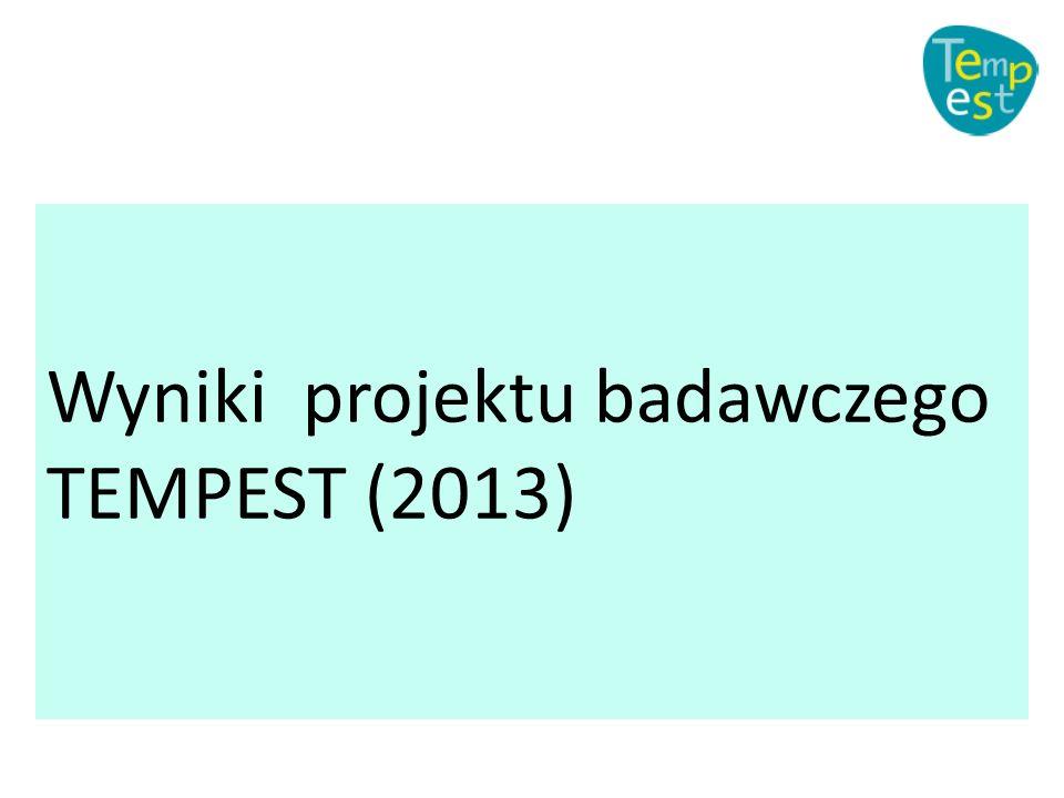 Wyniki projektu badawczego TEMPEST (2013)