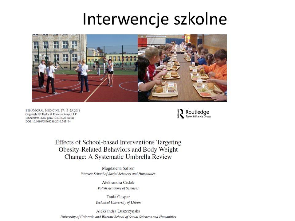 Interwencje szkolne